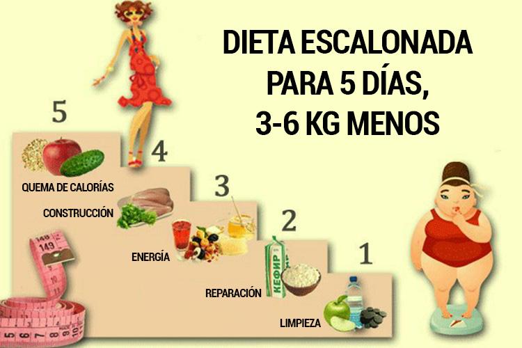 Dieta 5 dias